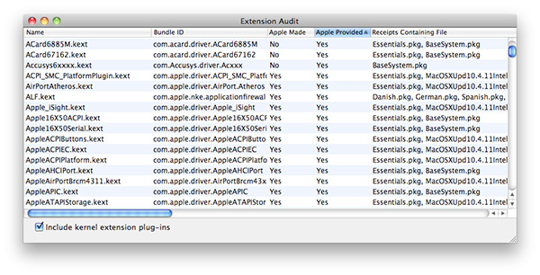 Список программных расширений