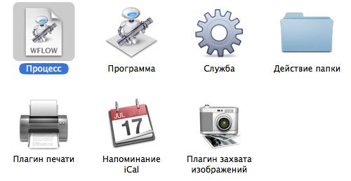 Список процессов Automator