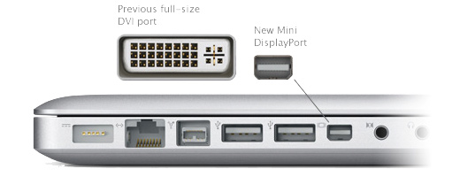 DisplayPort-VESA