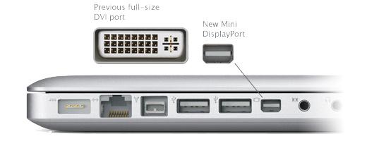 DisplayPort-VESA
