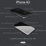 Каким будет iPhone 4G?