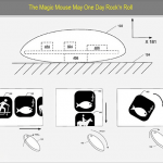 Мак-дайджест №47. Новости мира Apple за неделю