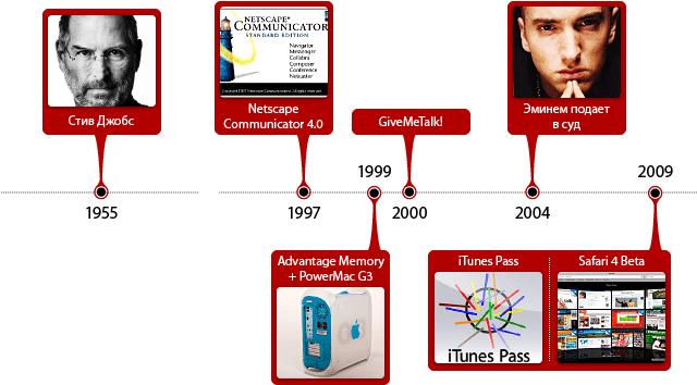 24 февраля в истории Apple.