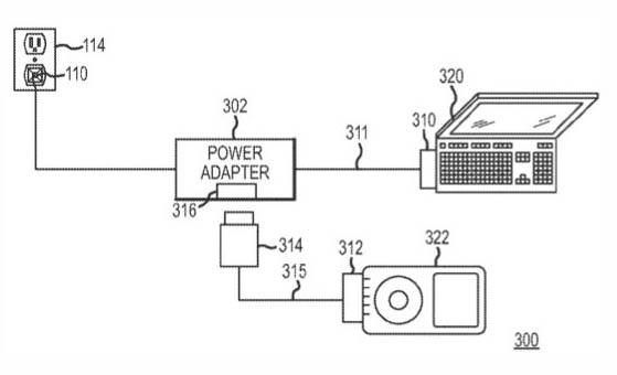 патенты apple