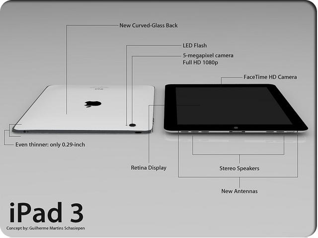 новый ipad 3