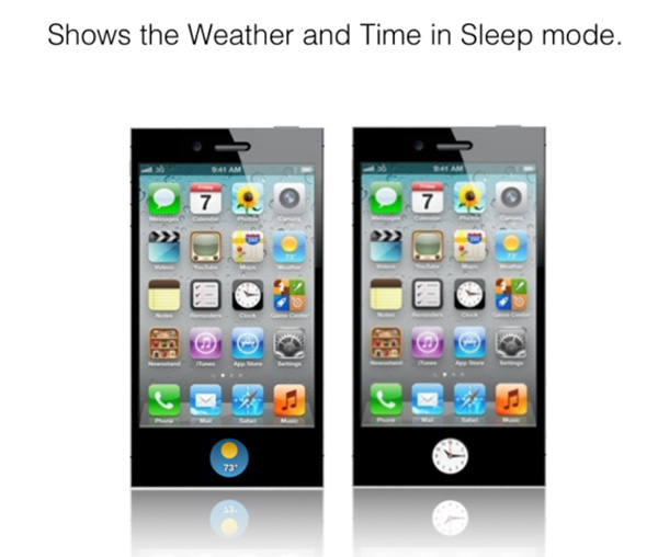 iphone 5 с сенсорной кнопкой Home