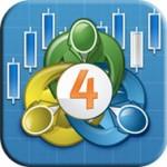 MetaTrader 4. Удобный сервис для торговли на «Форексе»