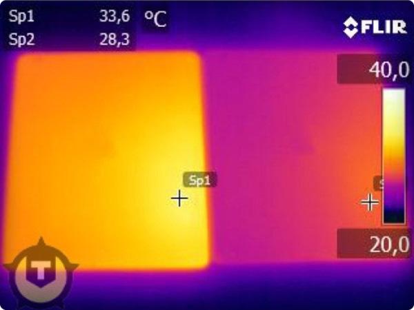 ipad temperature