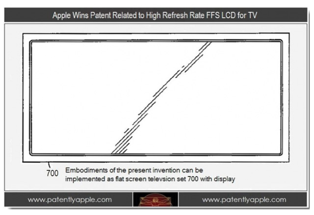 itv patent