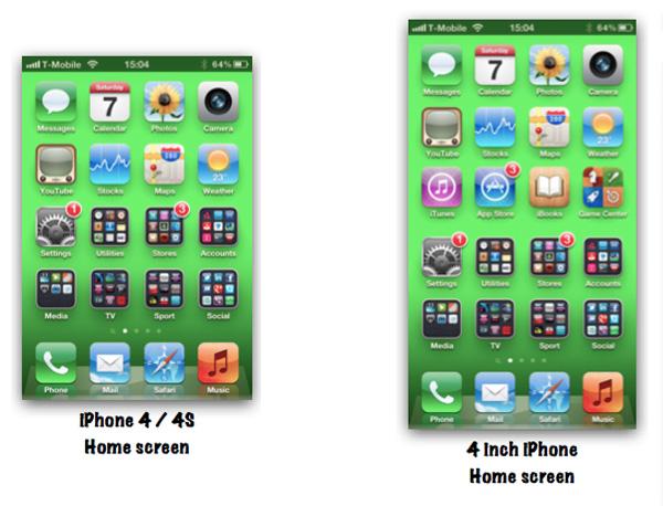 iphone 4x display