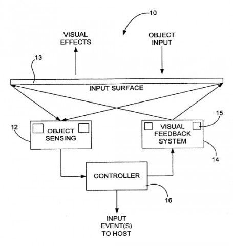 Патент трекпад с динамической подсветкой