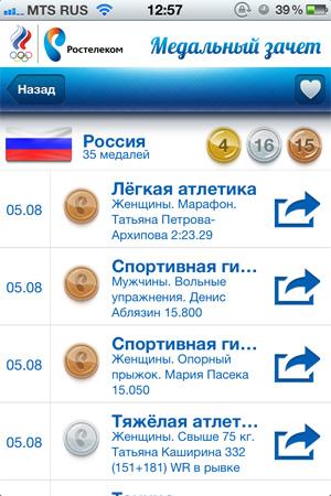 olimpic13