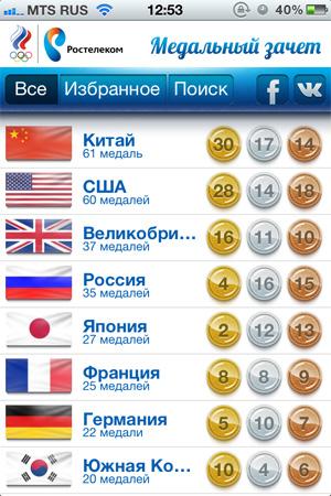 olimpic2