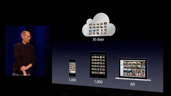 Альтернатива iCloud