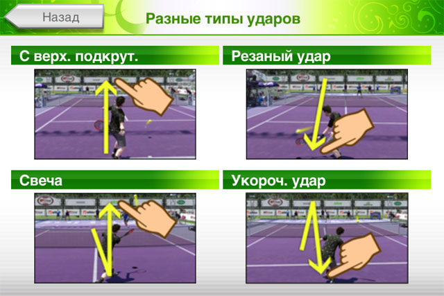 Tennis for iPad