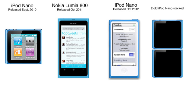 ipod nano and nokia lumia 800