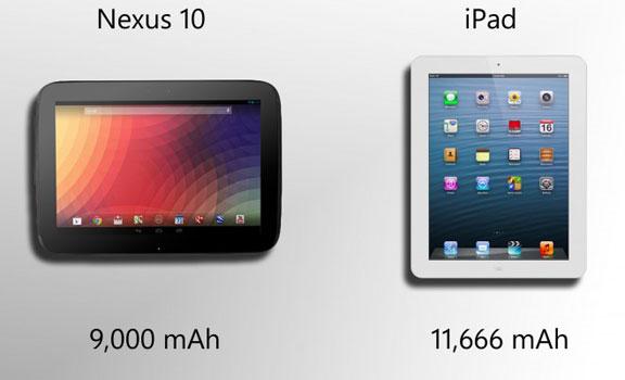Характеристики аккумуляторов iPad 4 и Nexus 10
