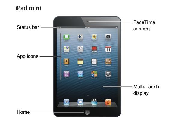 инструкция Ipad Mini на русском языке - фото 7