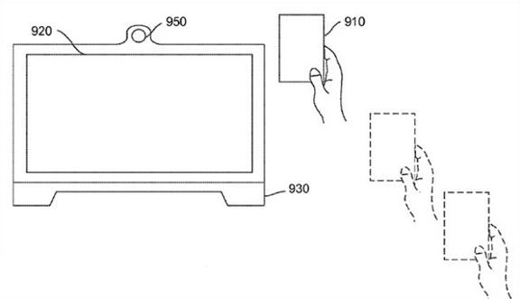 Патент о технологии прямого обмена изображениями между Mac и iPhone