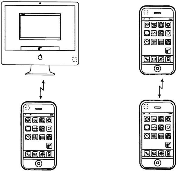 Обмен данными между iOS-устройствами и компьютерами Mac