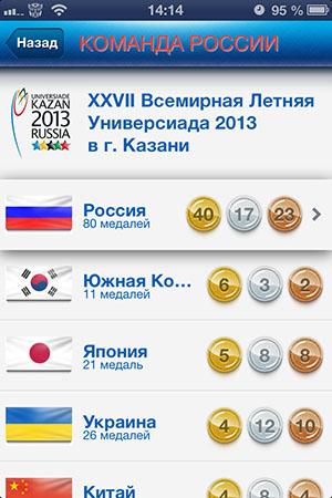 Поддержи Россию на соревнованиях на iPod touch
