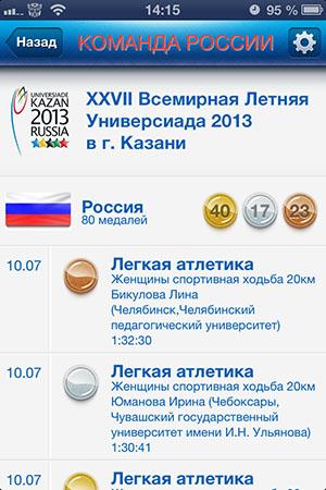 Успехи России на спортивных состязаниях
