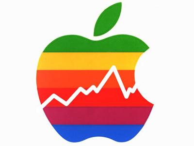 Apple акции