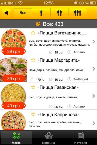 pizza kiev