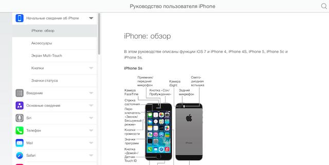 инструкция по использованию айфона 6