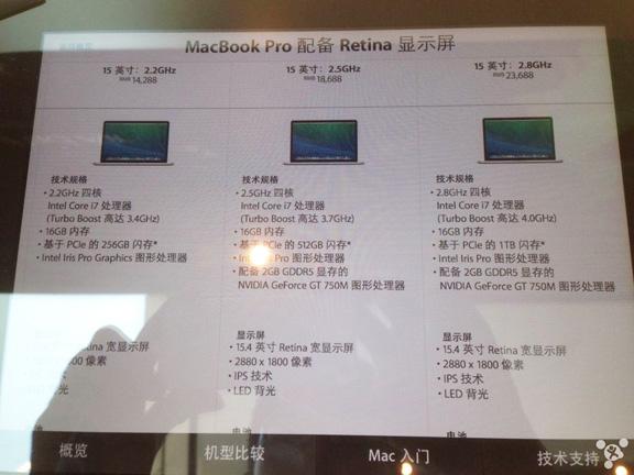 MacBook Pro 2014 года