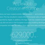 Около 629 тысяч европейцев обеспечены работой благодаря Apple