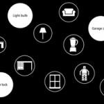 Apple раскрыла первые особенности платформы HomeKit