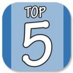 Тор-5: интересные приложения для iPhone и iPad. Выпуск №23