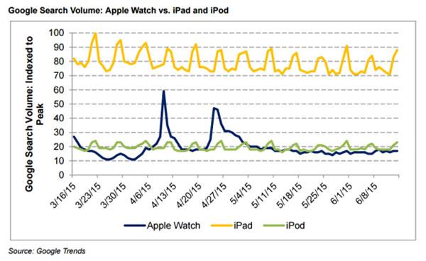 iPod-Apple Watch_2