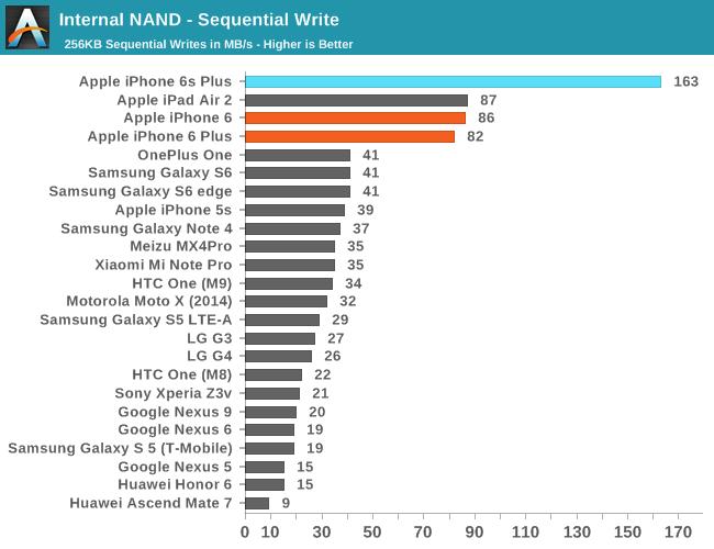 NAND-3
