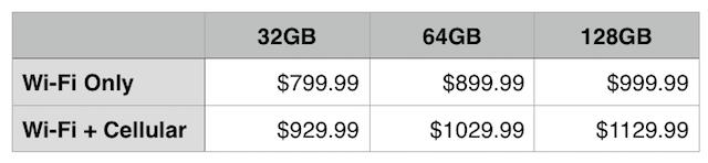 iPad-Pro-Price-List