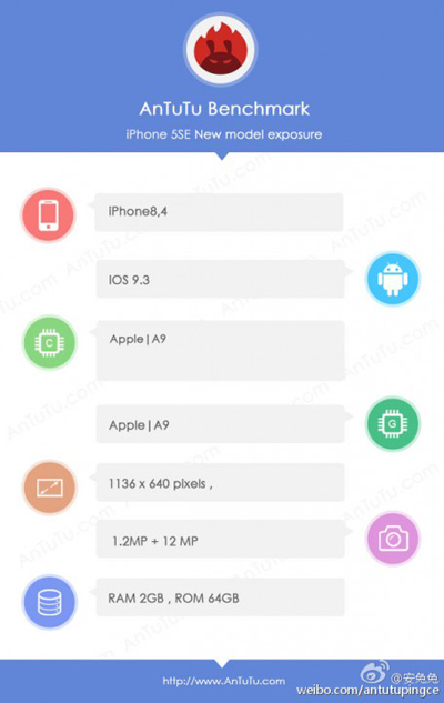iphone se-antutu-2