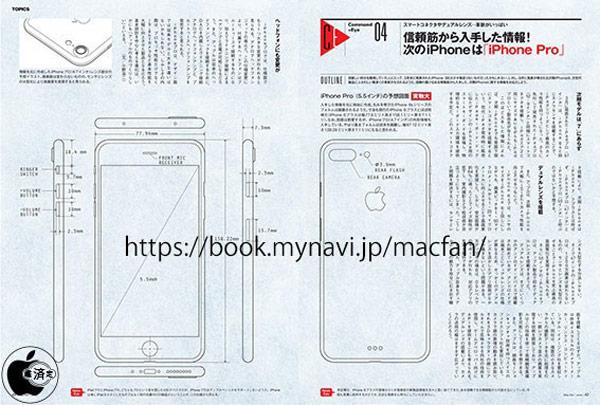 IPhone Pro (iPhone 7 Plus) с двойной камерой на схематических рисунках