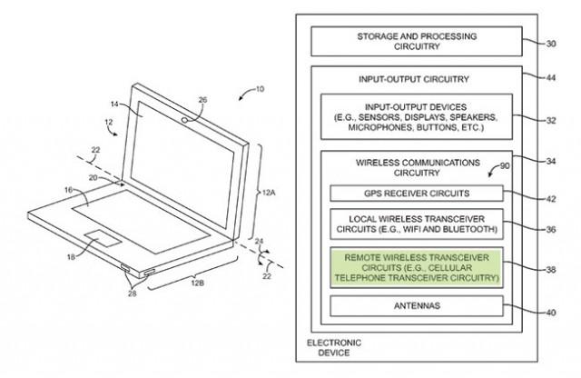 macbook-lte-patent