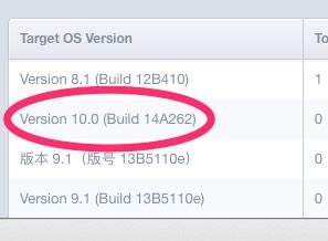 iOS-10-realm-1