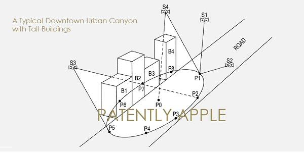 Apple--Navigation-patent-2