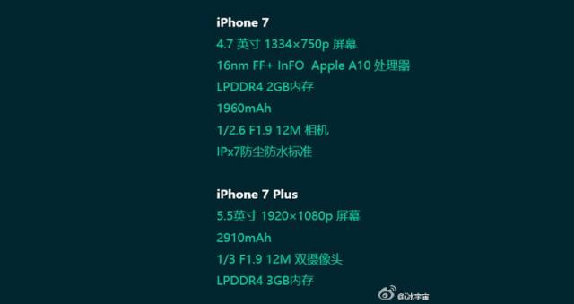 Характеристики iPhone 7 иiPhone 7 Plus утекли всеть