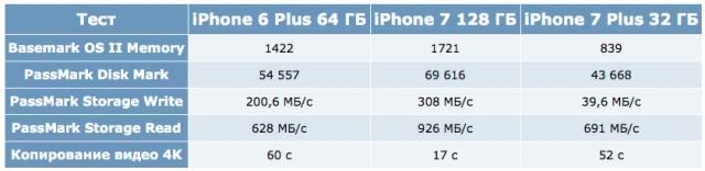 iphone-7-meddling-2