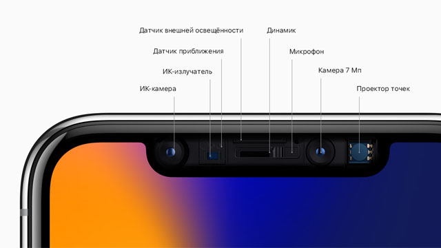 iPhone X — действительно новый смартфон